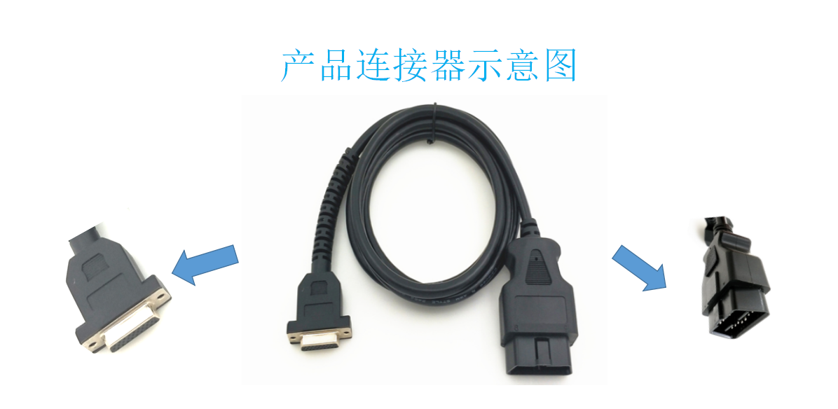 OBDII 16P J1962 Male to HDB26P Female. Vehical Inspection Cable