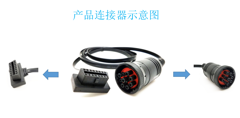 OBDII 16P J1962 Male to Deutsch J1939 9P Male GPS tracking flat cable