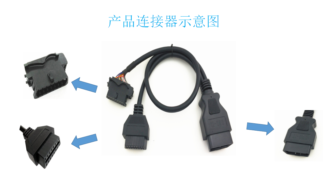 OBDII 16P J1962 male to J1962 Female + Fila Female Y cable Vehical Inspection Cable