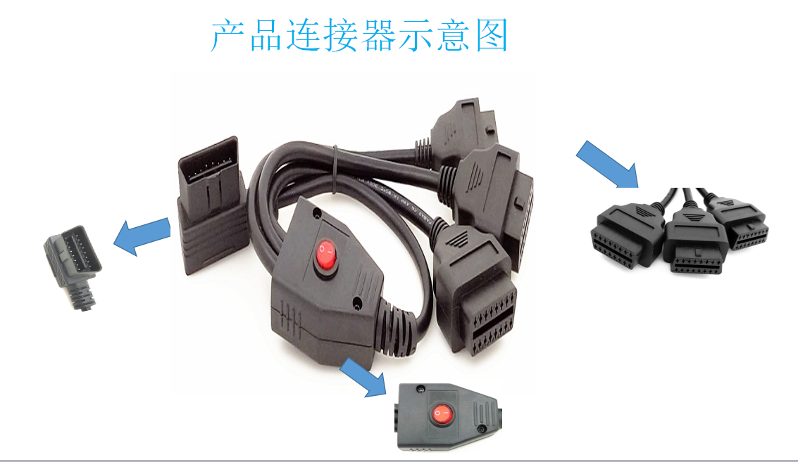 OBDII 16P 90° J1962 Male 3Y OBDII 16P Female, Central power control on/off switch Vehical Inspection Cable